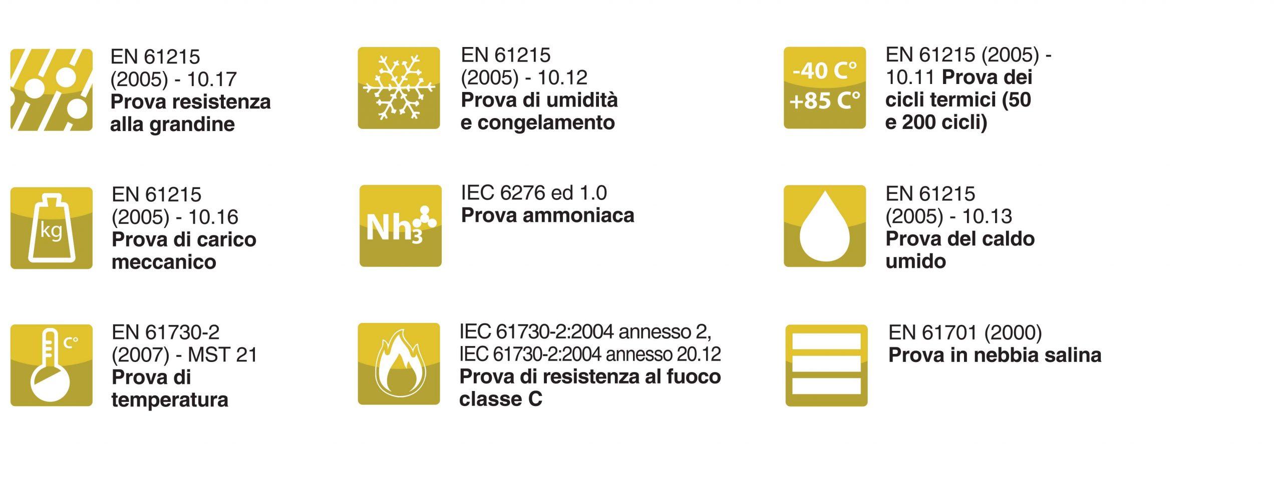 domovip_energie_fotovoltaico_certificazioni